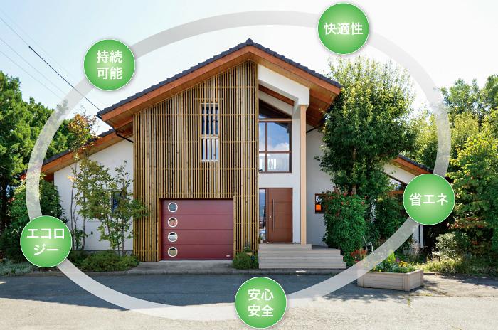 ヴァルトの家は、快適性、省エネ、安心・安全、エコロジー、持続可能、その全てにおいて高い性能を保持しています。