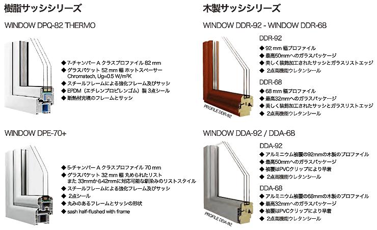 樹脂サッシシリーズ、木製サッシシリーズ