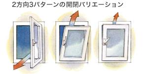 2方向3パターンの開閉バリエーションを持つドイツ式サッシ